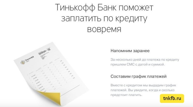 Совесть ru график платежей по кредиту