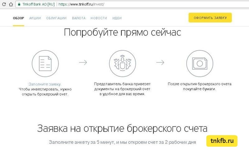 предодобренная кредитная карта сбербанка онлайн