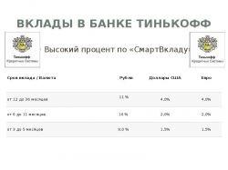 Отзывы о вкладах в Тинькофф банке